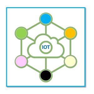 مبانی نظری اینترنت اشیا |مطالعات ISI و علمی و پژوهشی