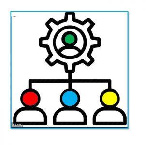مبانی نظری فرهنگ سازمانی  مطالعات ISI و علمی و پژوهشی