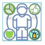 مبانی نظری رفتار سازمانی