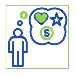 مبانی نظری رفتار مصرف کننده