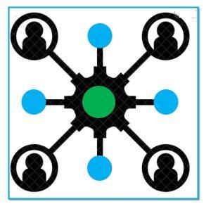 مبانی نظری تحول سازمانی |مطالعات ISI و علمی پژوهشی