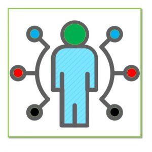 مفهوم رهبری خدمتگزار |مطالعات ISI و علمی و پژوهشی