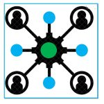مبانی نظری تحول سازمانی