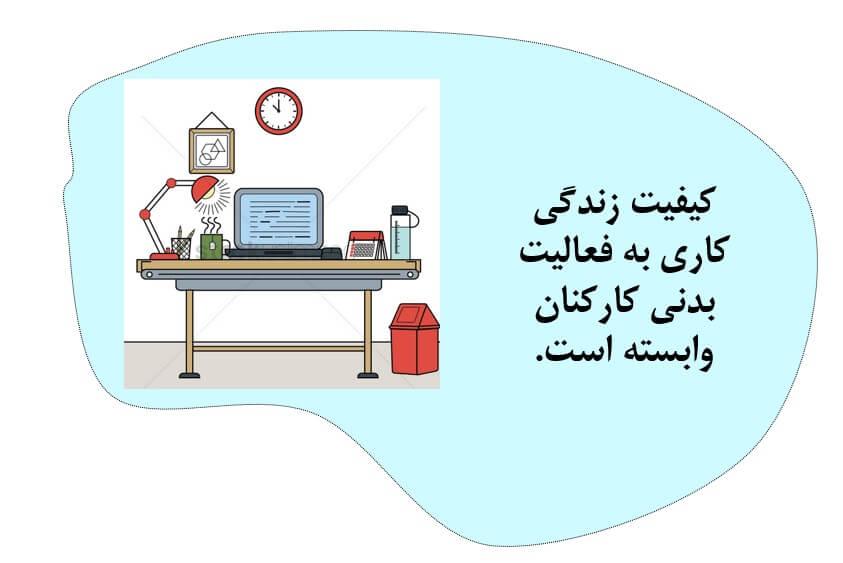 مفهوم کیفیت زندگی کاری
