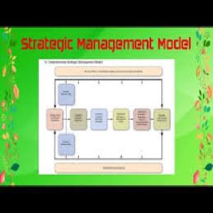 پیشینه تحقیق مدل مدیریت استراتژیک |مطالعات علمی و پژوهشی و ISI